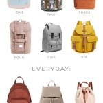 12 Stylish Backpacks for Travel and Everyday