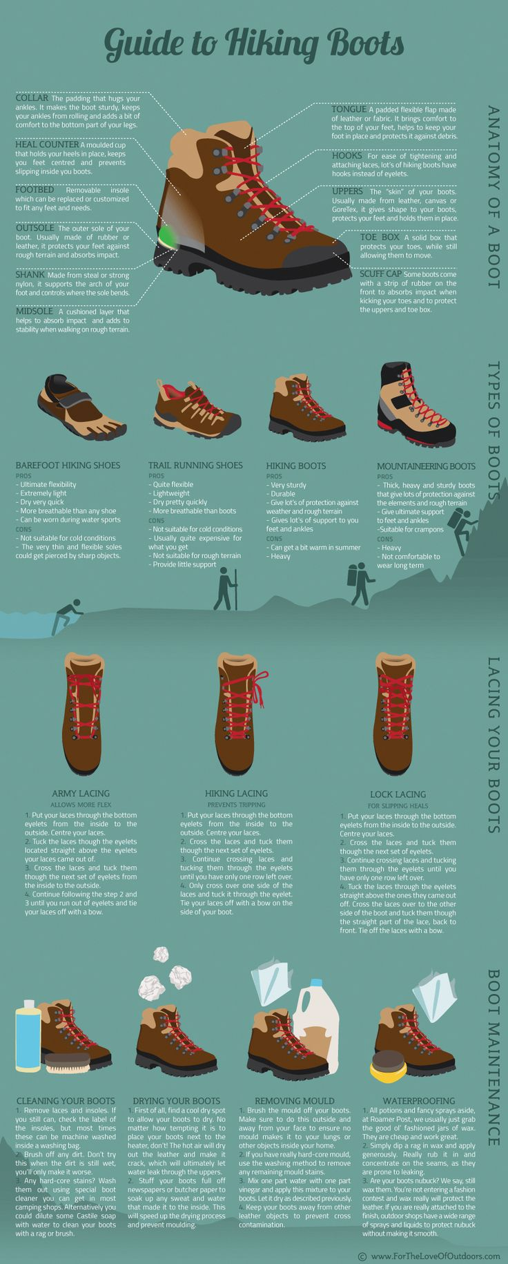 An infographic guide to help you pick the perfect hiking boots just right for yo…