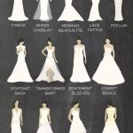 Good Wedding Dress Styles Chart